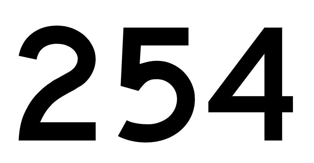 Angel Number 254