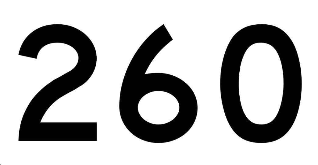 Angel Number 260